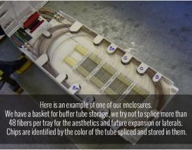Fiber Optic Enclosures